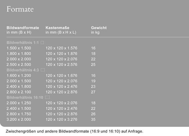 atrium_formate_proficlassic