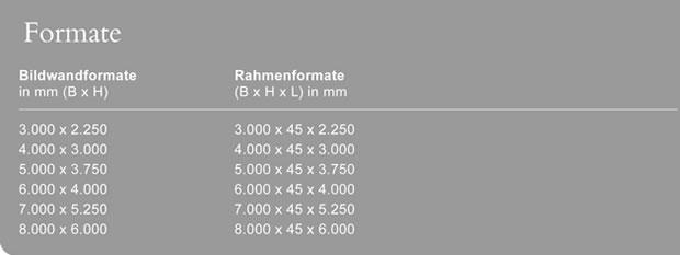 atrium_formate_profisystem5252